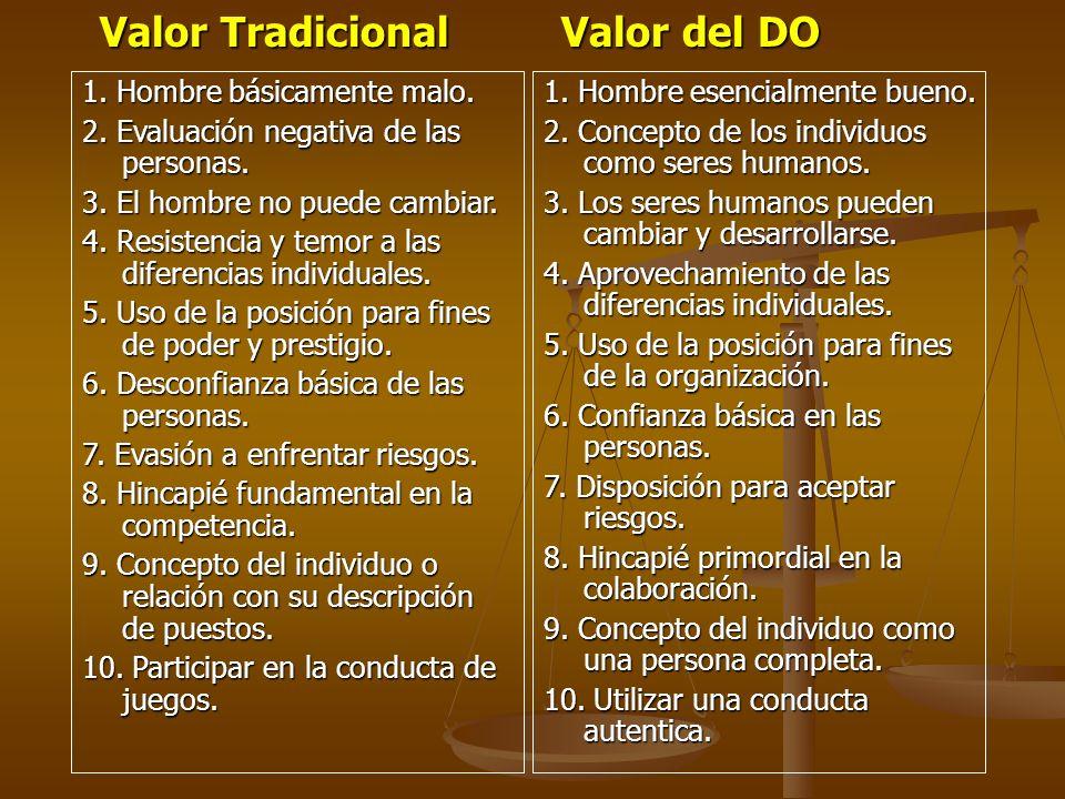 Valor Tradicional Valor del DO 1. Hombre básicamente malo.