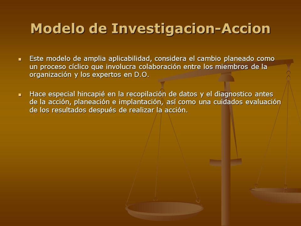 Modelo de Investigacion-Accion