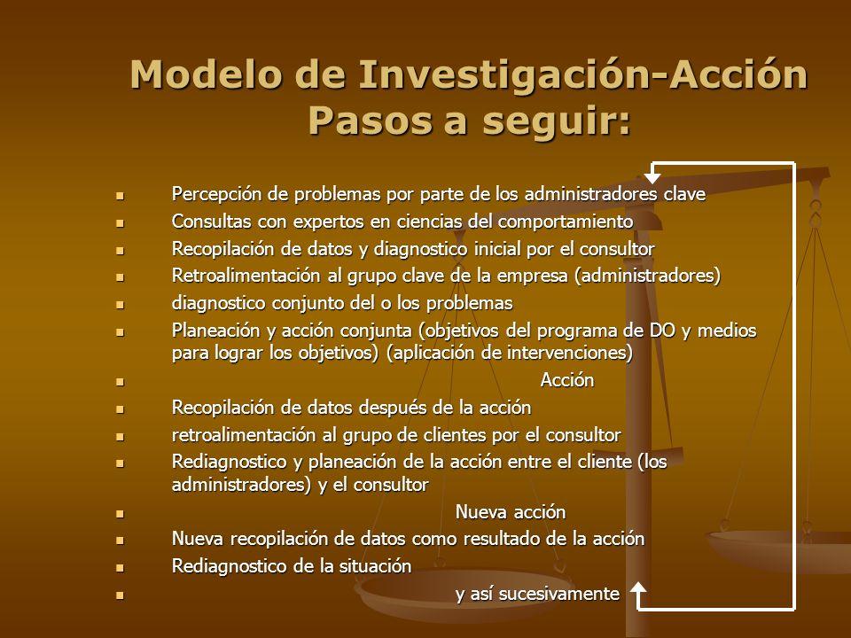Modelo de Investigación-Acción Pasos a seguir: