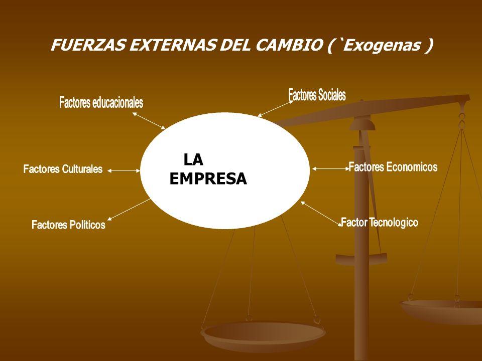 FUERZAS EXTERNAS DEL CAMBIO (`Exogenas )