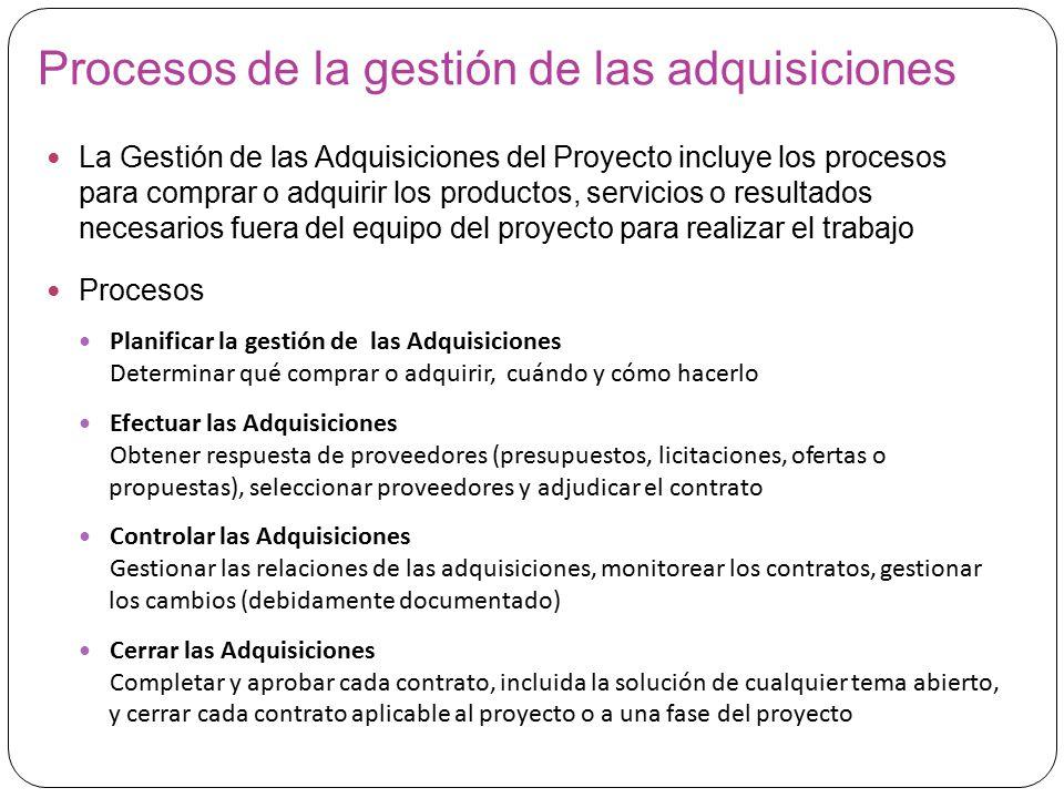 Capítulo 12 Gestión de las adquisiciones del proyecto - ppt descargar