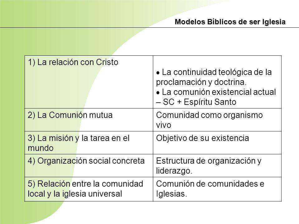 La continuidad teológica de la proclamación y doctrina.