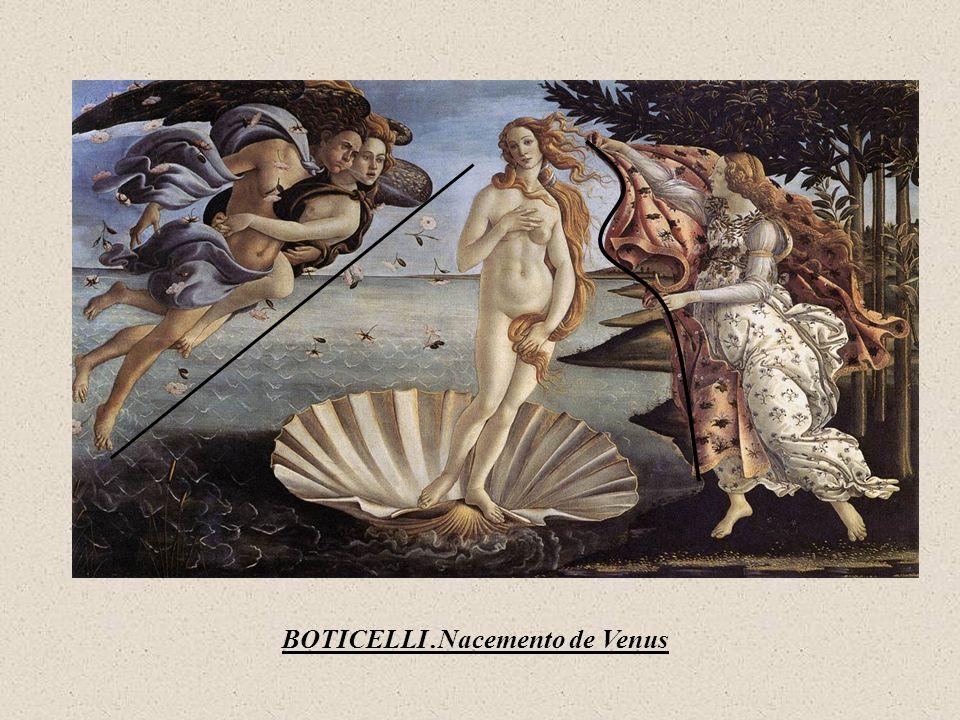 BOTICELLI .Nacemento de Venus