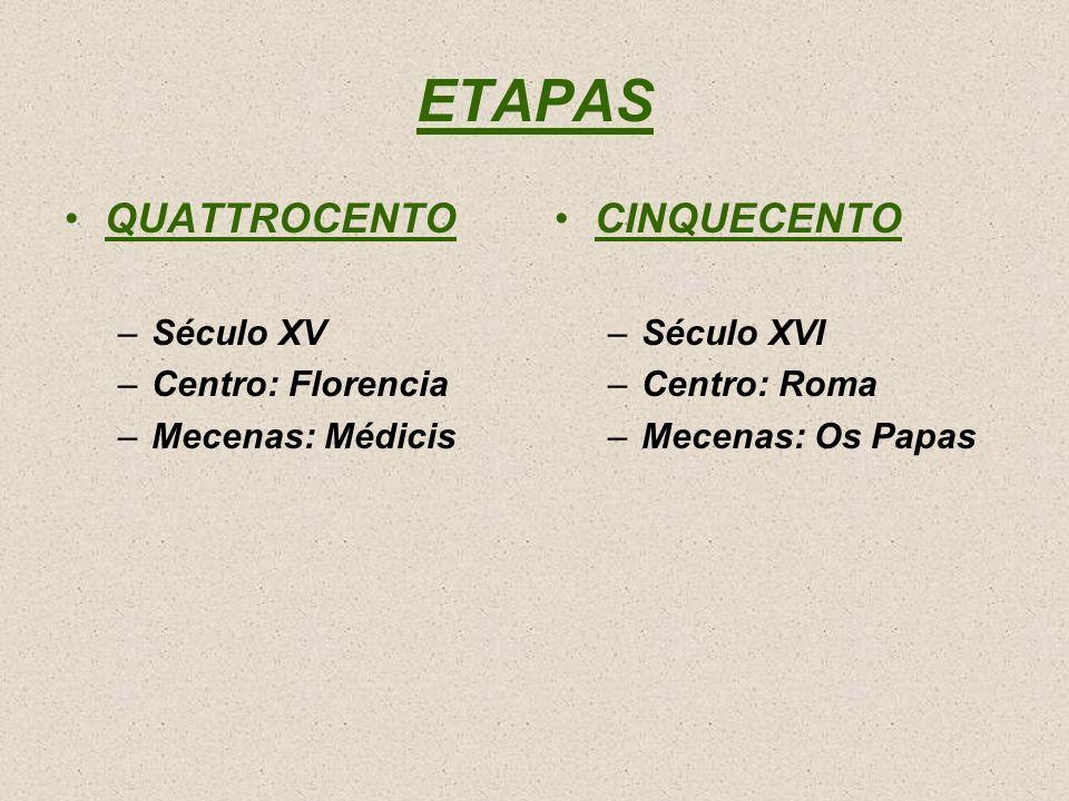 ETAPAS QUATTROCENTO CINQUECENTO Século XV Centro: Florencia