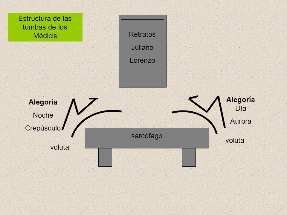 Estructura de las tumbas de los Médicis