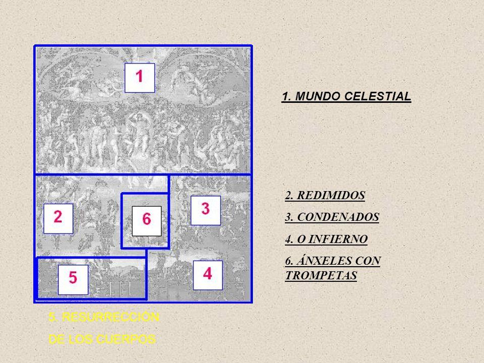 1. MUNDO CELESTIAL 2. REDIMIDOS. 3. CONDENADOS. 4. O INFIERNO. 6. ÁNXELES CON TROMPETAS. 5. RESURRECCIÓN.