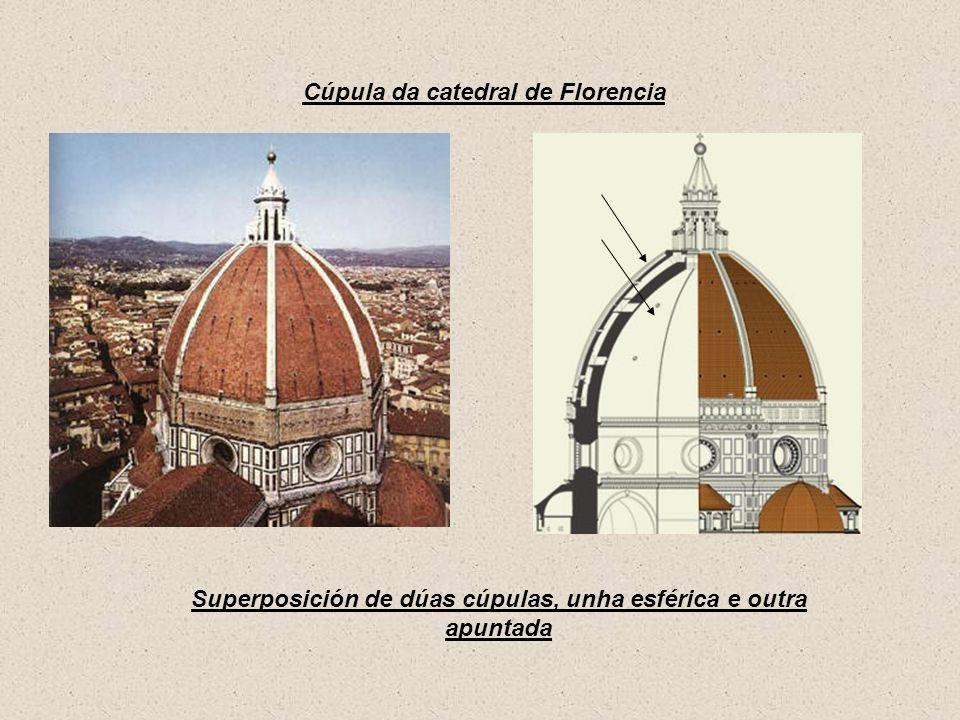 Cúpula da catedral de Florencia