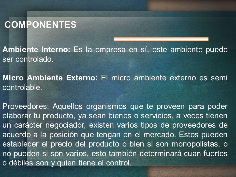 COMPONENTES Ambiente Interno: Es la empresa en sí, este ambiente puede ser controlado.