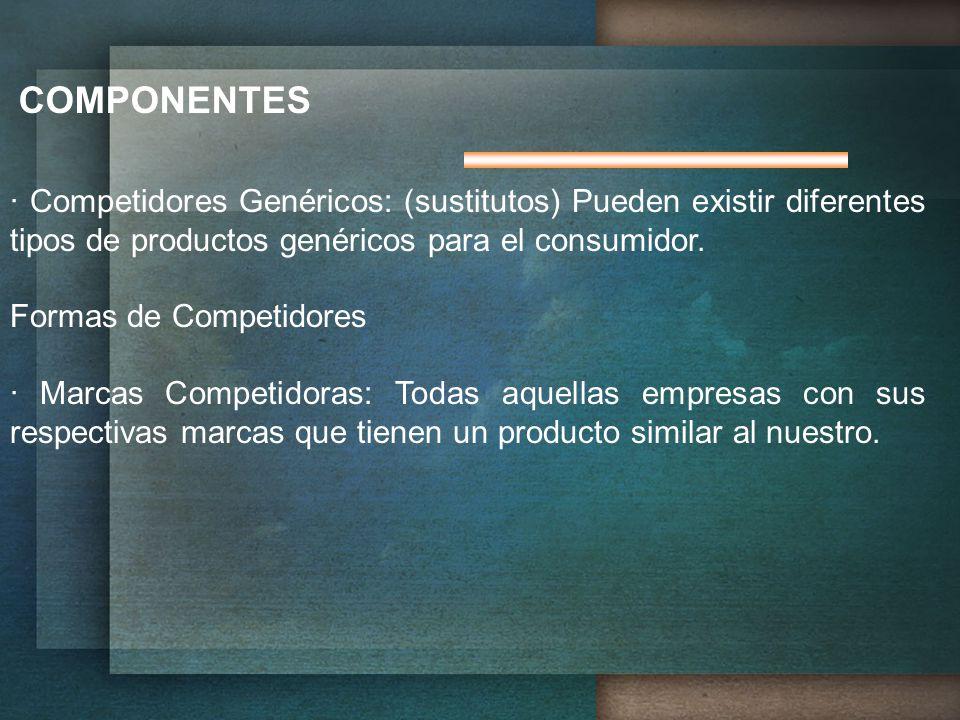 COMPONENTES · Competidores Genéricos: (sustitutos) Pueden existir diferentes tipos de productos genéricos para el consumidor.