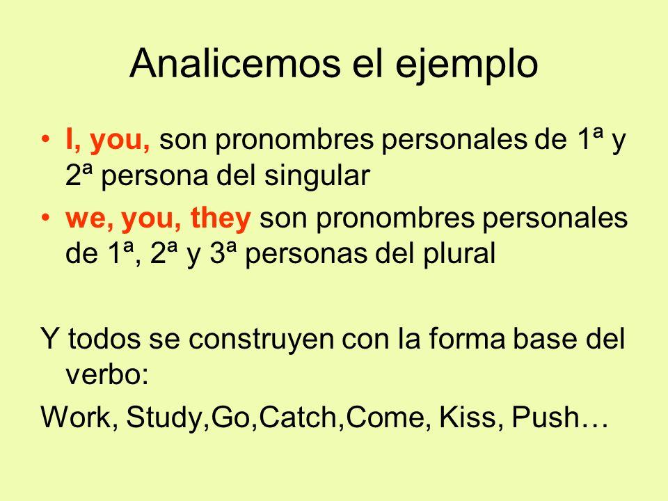 Analicemos el ejemplo I, you, son pronombres personales de 1ª y 2ª persona del singular.