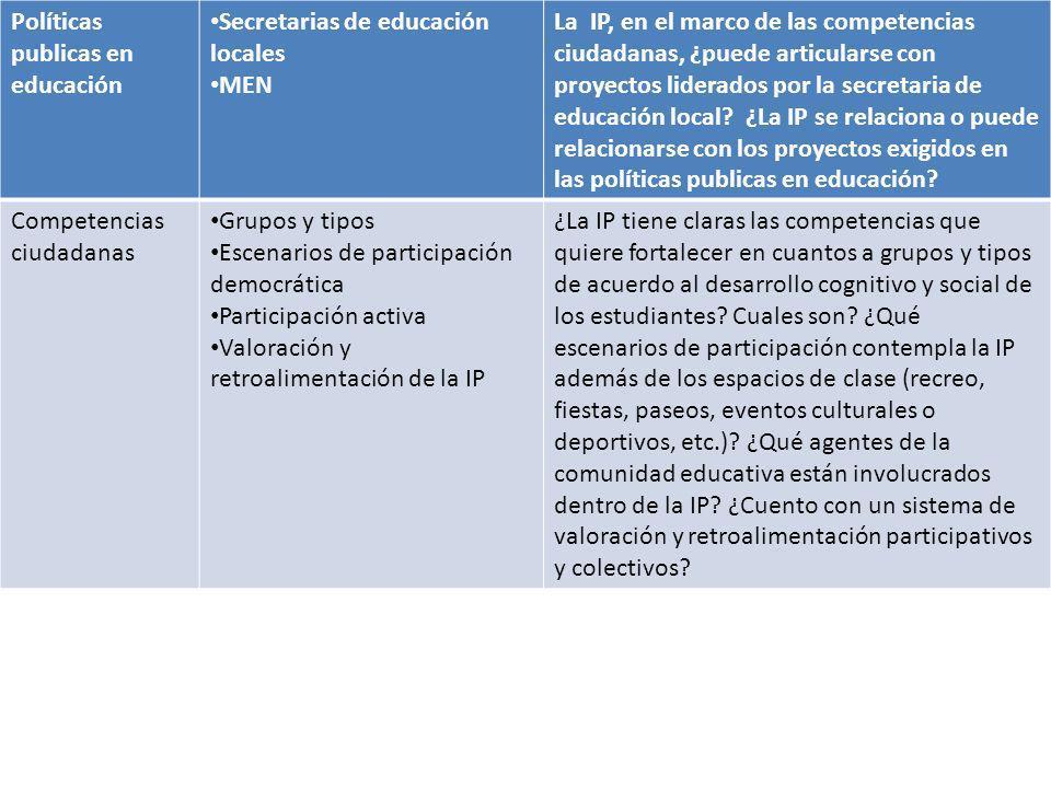 Políticas publicas en educación