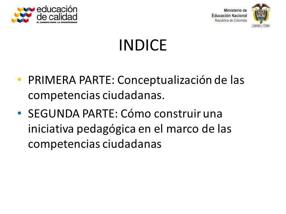 INDICE PRIMERA PARTE: Conceptualización de las competencias ciudadanas.