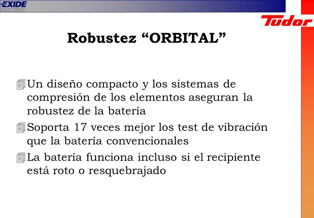 Robustez ORBITAL Un diseño compacto y los sistemas de compresión de los elementos aseguran la robustez de la batería.