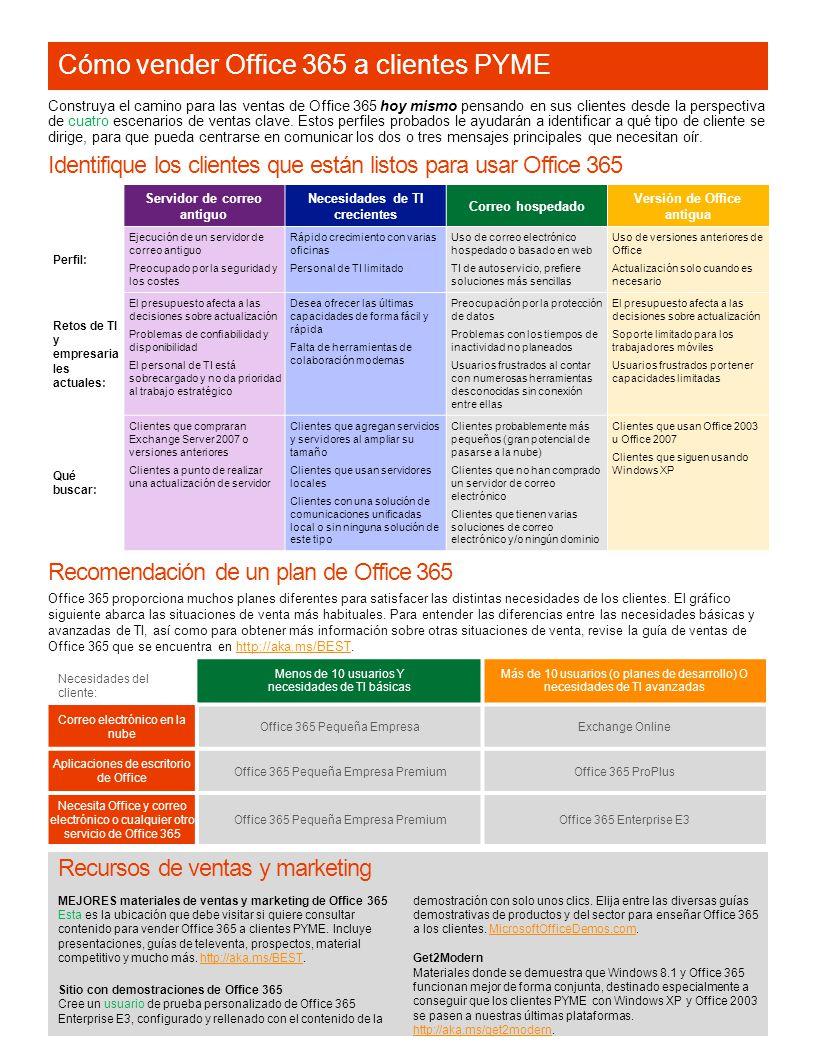 Cómo vender Office 365 a clientes PYME