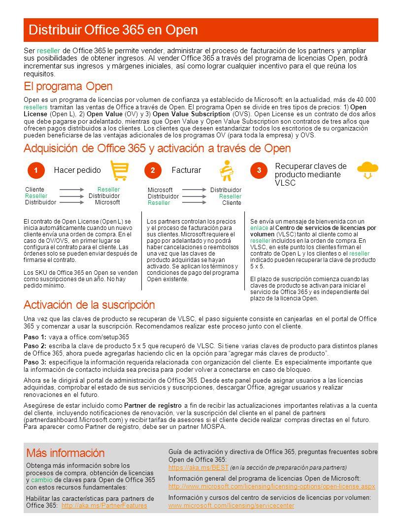 Distribuir Office 365 en Open