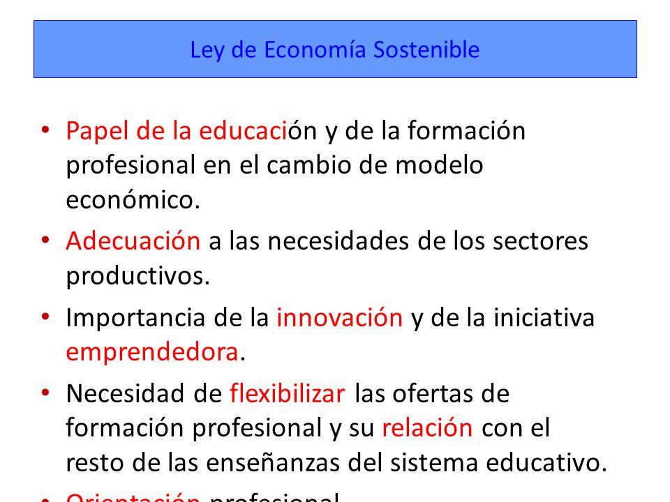 Ley de Economía Sostenible