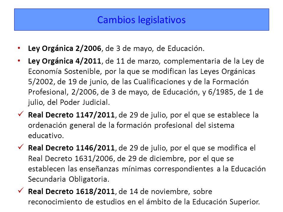 Cambios legislativos Ley Orgánica 2/2006, de 3 de mayo, de Educación.