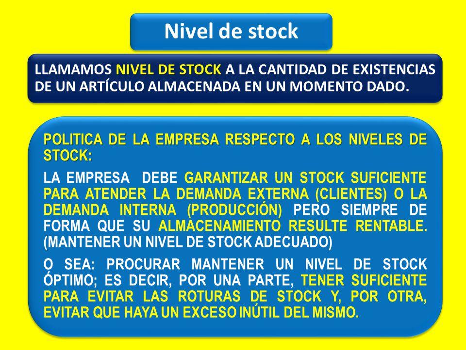 Nivel de stock LLAMAMOS NIVEL DE STOCK A LA CANTIDAD DE EXISTENCIAS DE UN ARTÍCULO ALMACENADA EN UN MOMENTO DADO.