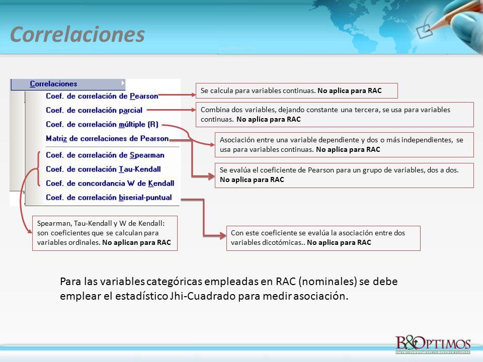 Correlaciones Se calcula para variables continuas. No aplica para RAC.