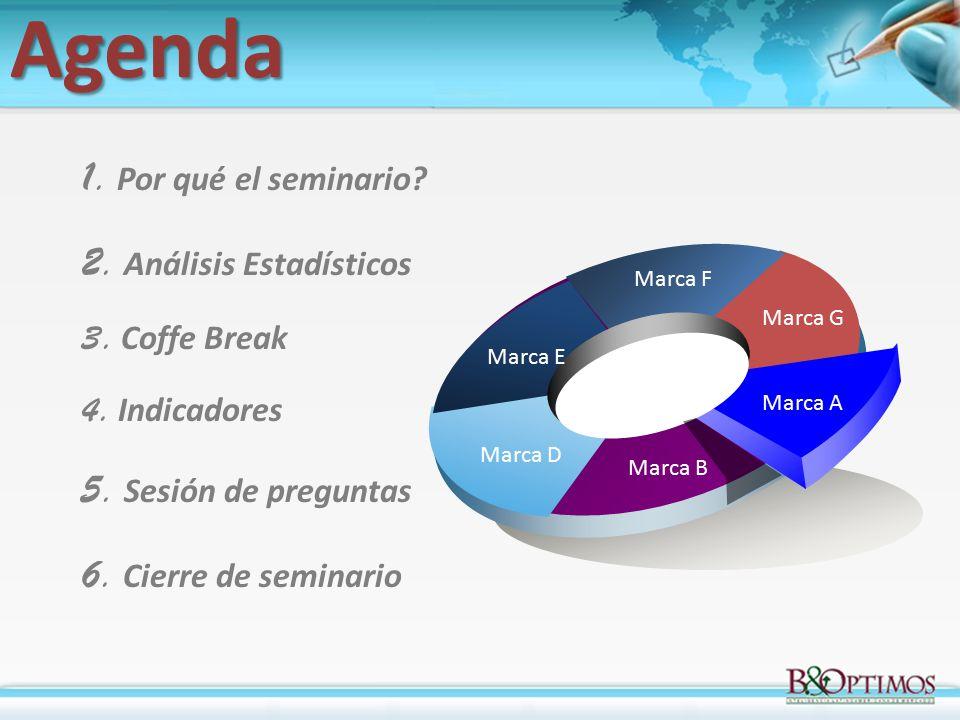 Agenda 1. Por qué el seminario 2. Análisis Estadísticos