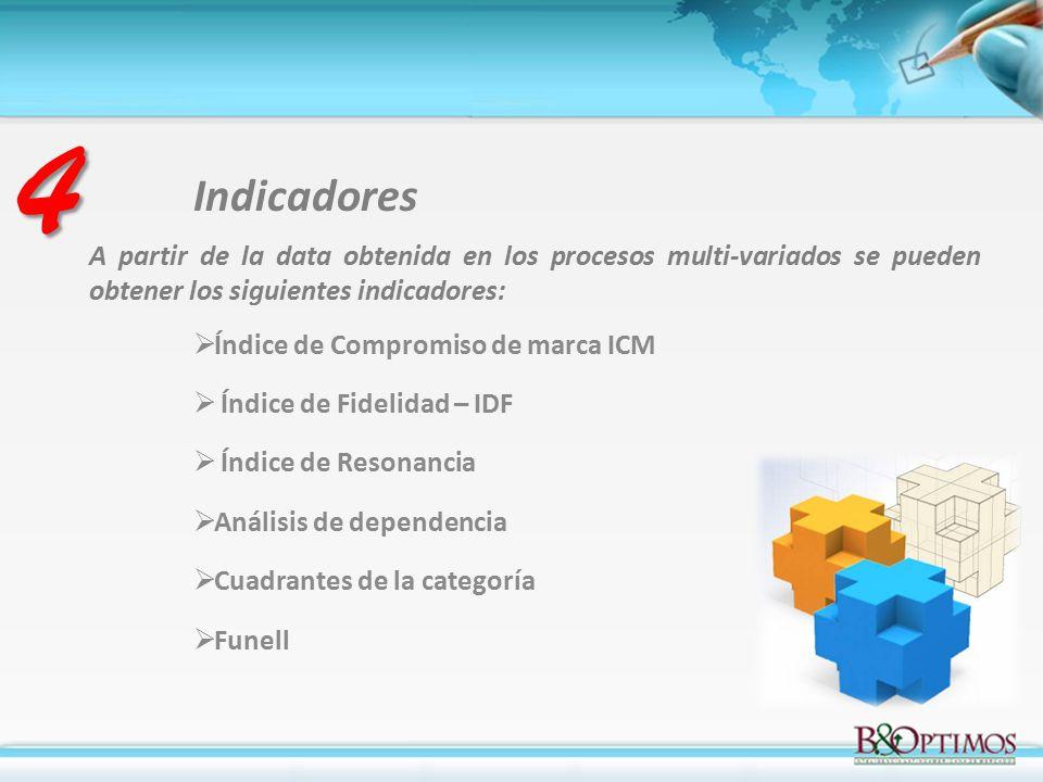 4 Indicadores. A partir de la data obtenida en los procesos multi-variados se pueden obtener los siguientes indicadores: