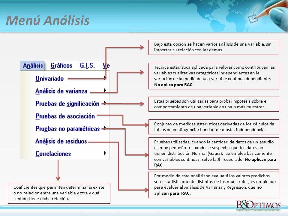 Menú Análisis Bajo esta opción se hacen varios análisis de una variable, sin importar su relación con las demás.