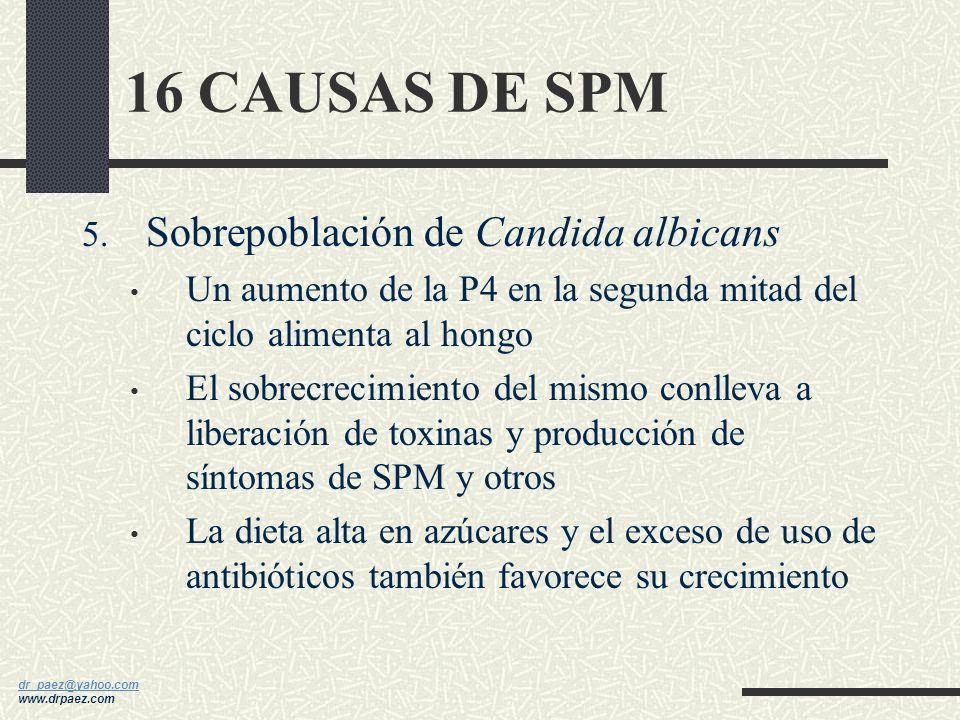 16 CAUSAS DE SPM Sobrepoblación de Candida albicans