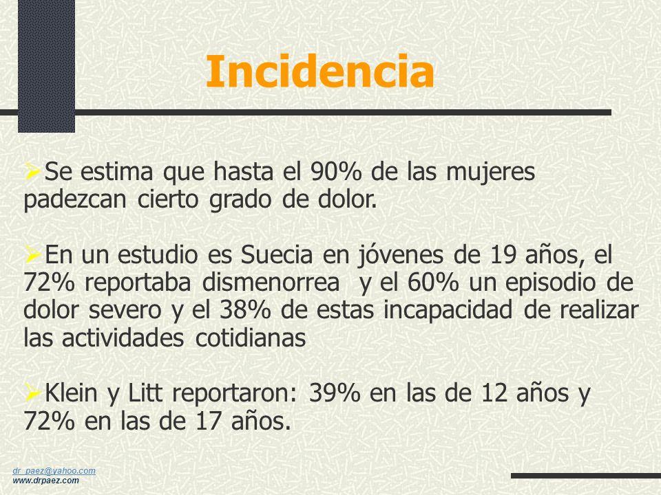 Incidencia Se estima que hasta el 90% de las mujeres padezcan cierto grado de dolor.