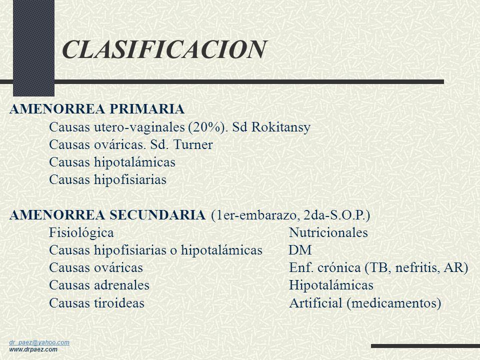 CLASIFICACION AMENORREA PRIMARIA