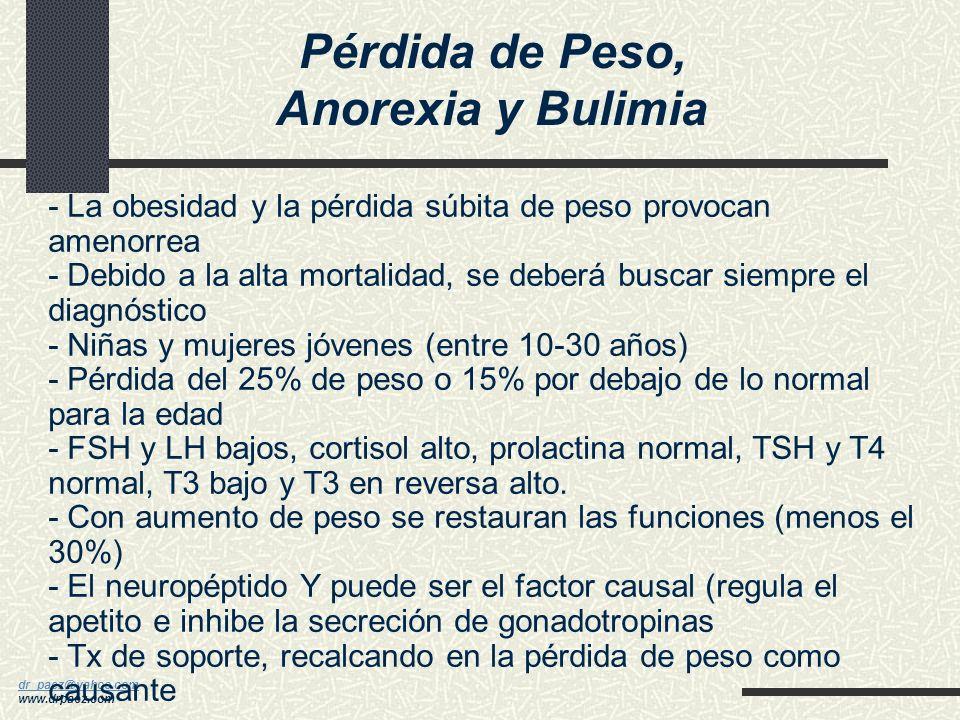 Pérdida de Peso, Anorexia y Bulimia