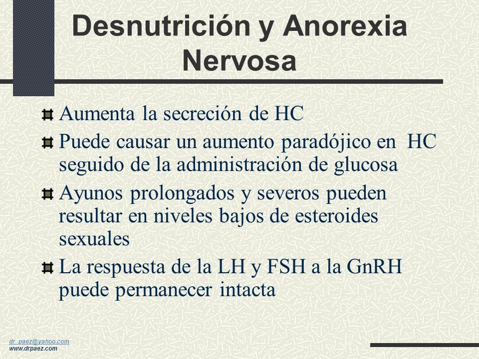 Desnutrición y Anorexia Nervosa