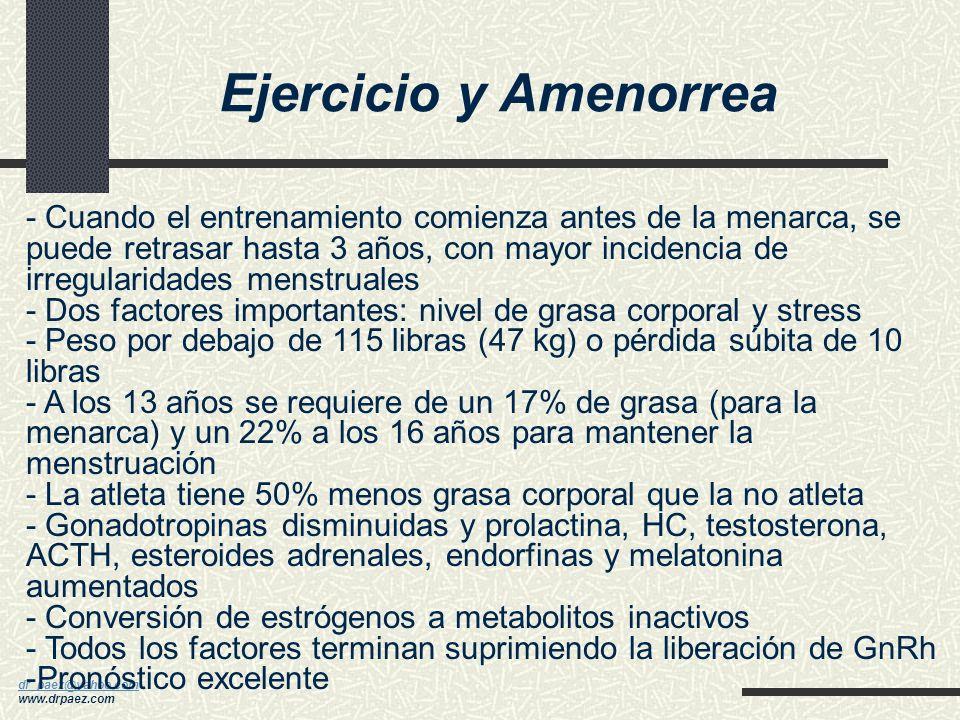 Ejercicio y Amenorrea