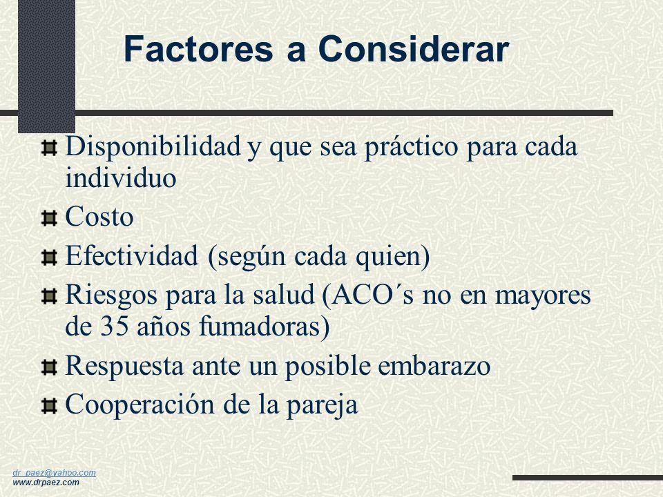Factores a Considerar Disponibilidad y que sea práctico para cada individuo. Costo. Efectividad (según cada quien)