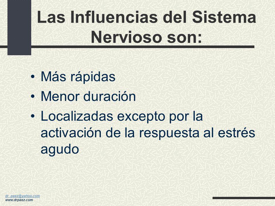 Las Influencias del Sistema Nervioso son: