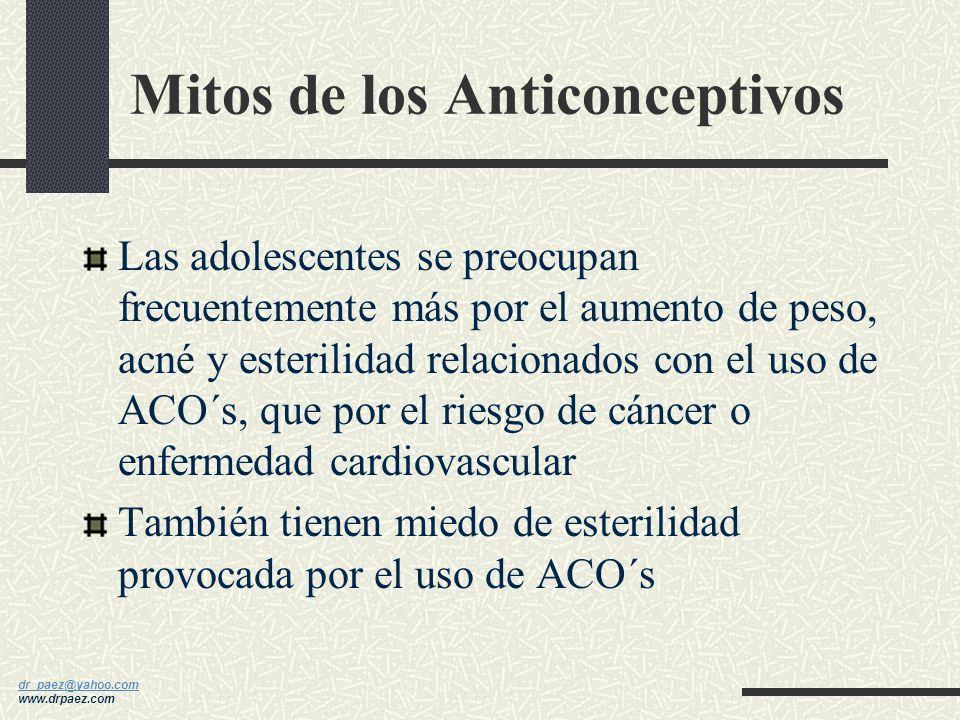 Mitos de los Anticonceptivos