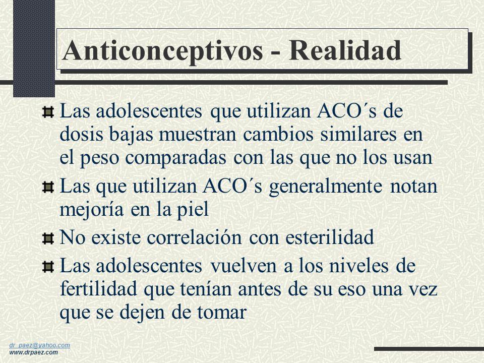 Anticonceptivos - Realidad
