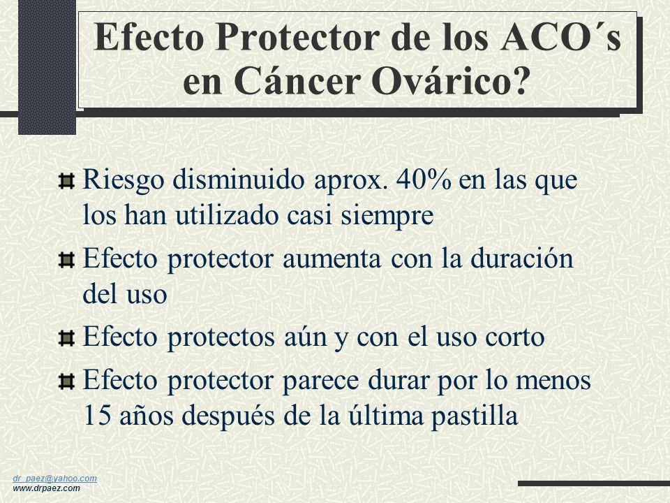Efecto Protector de los ACO´s en Cáncer Ovárico