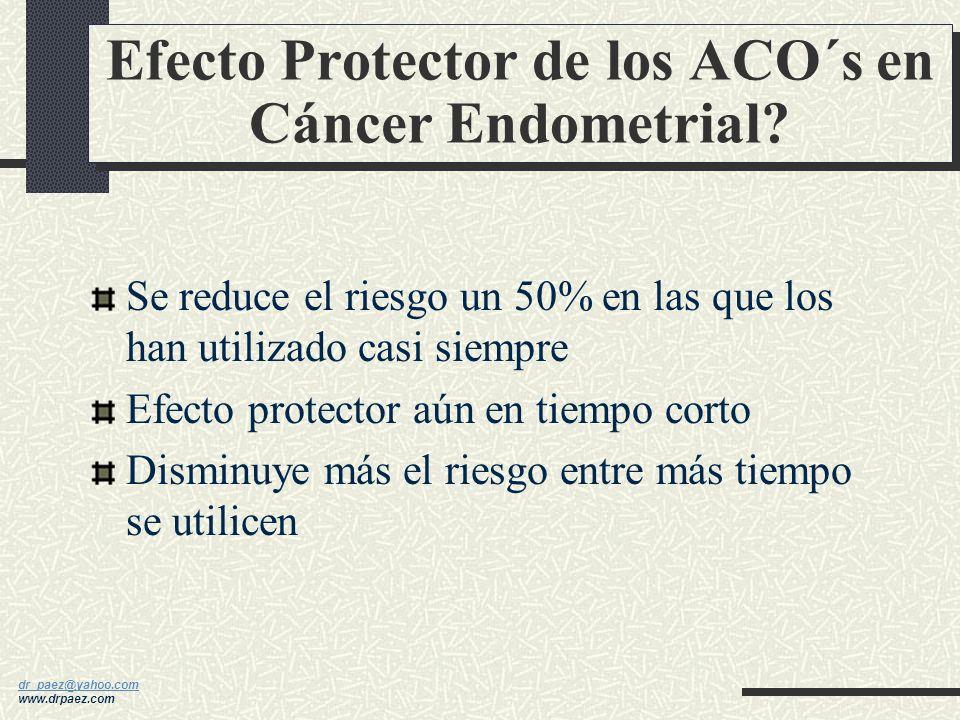 Efecto Protector de los ACO´s en Cáncer Endometrial