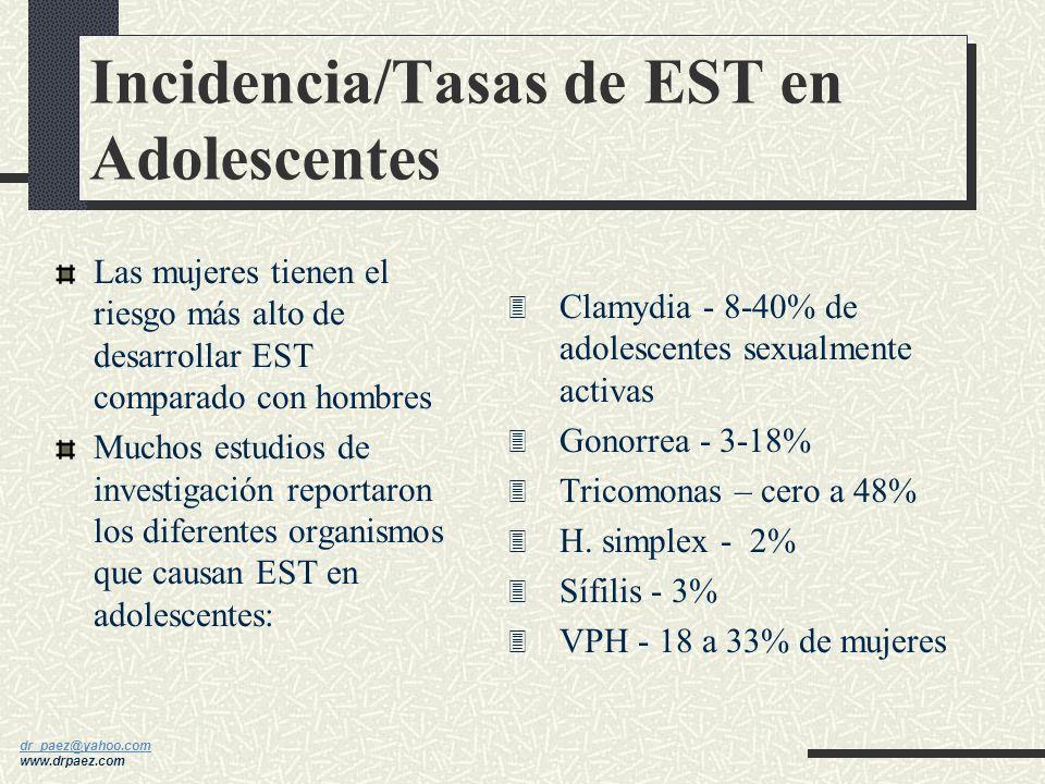 Incidencia/Tasas de EST en Adolescentes