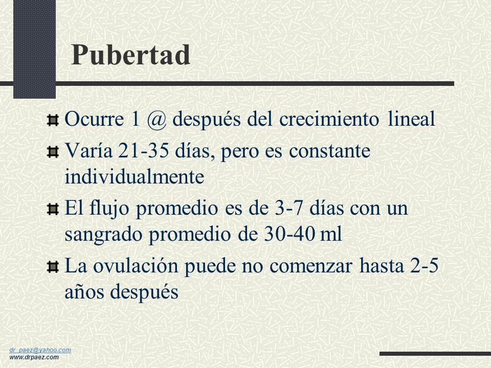 Pubertad Ocurre 1 @ después del crecimiento lineal