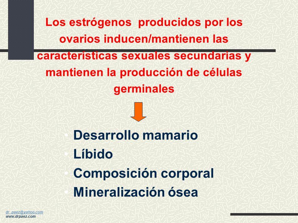 Desarrollo mamario Líbido Composición corporal Mineralización ósea