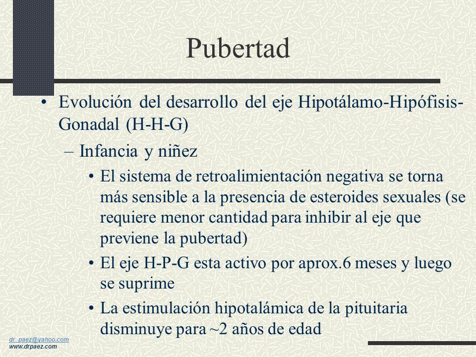 Pubertad Evolución del desarrollo del eje Hipotálamo-Hipófisis-Gonadal (H-H-G) Infancia y niñez.