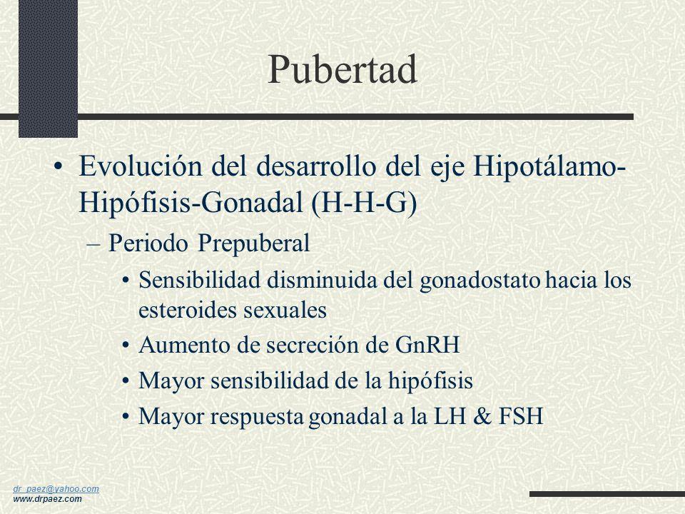Pubertad Evolución del desarrollo del eje Hipotálamo-Hipófisis-Gonadal (H-H-G) Periodo Prepuberal.