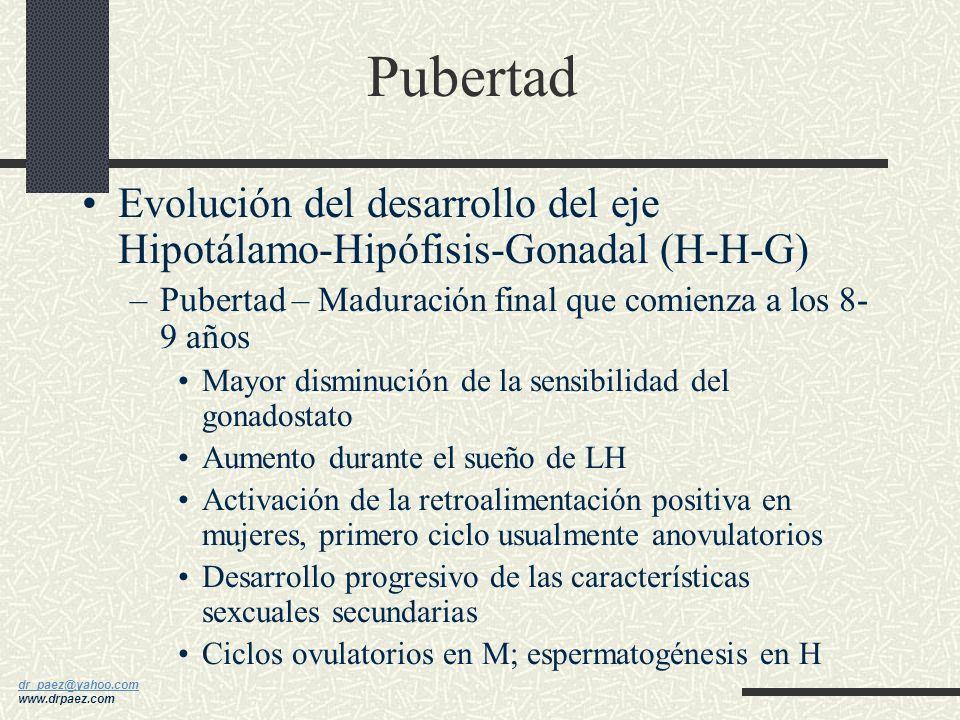 Pubertad Evolución del desarrollo del eje Hipotálamo-Hipófisis-Gonadal (H-H-G) Pubertad – Maduración final que comienza a los 8-9 años.