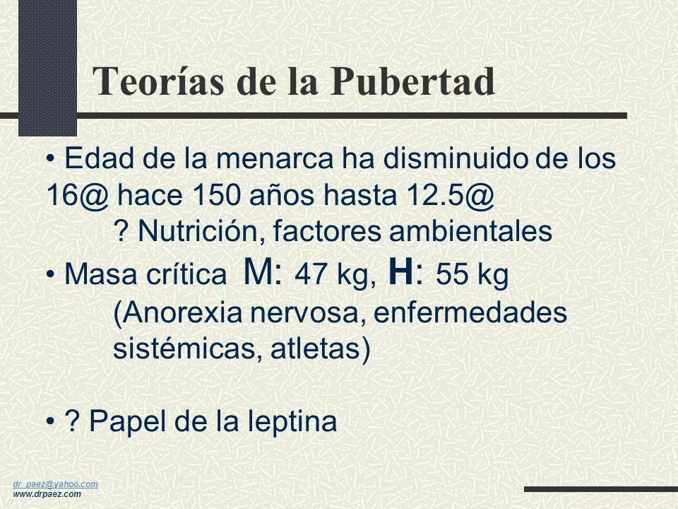 Teorías de la Pubertad Edad de la menarca ha disminuido de los 16@ hace 150 años hasta 12.5@ Nutrición, factores ambientales.