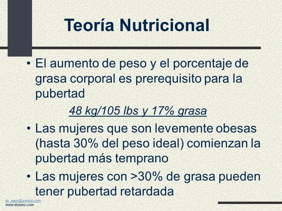 Teoría Nutricional El aumento de peso y el porcentaje de grasa corporal es prerequisito para la pubertad.