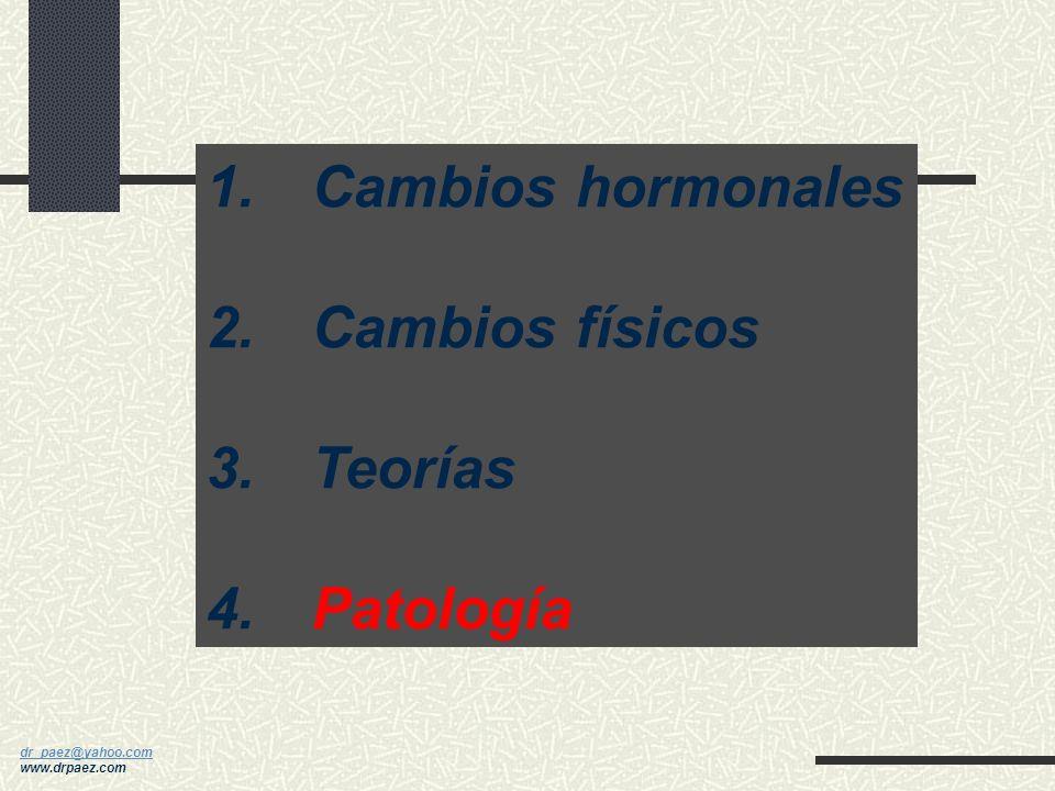 1. Cambios hormonales 2. Cambios físicos 3. Teorías 4. Patología