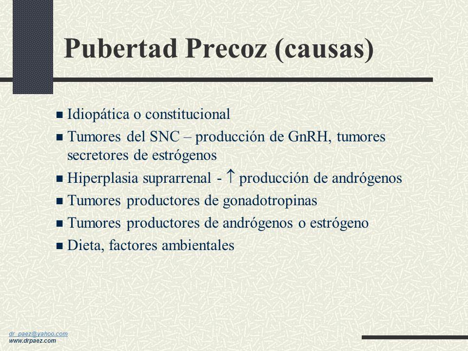 Pubertad Precoz (causas)