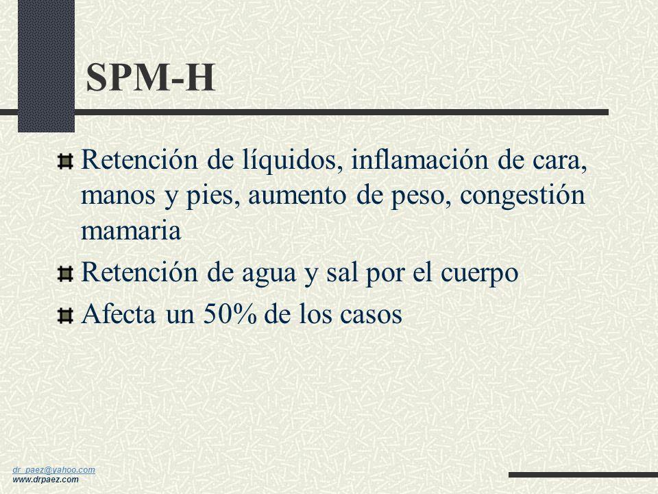 SPM-H Retención de líquidos, inflamación de cara, manos y pies, aumento de peso, congestión mamaria.