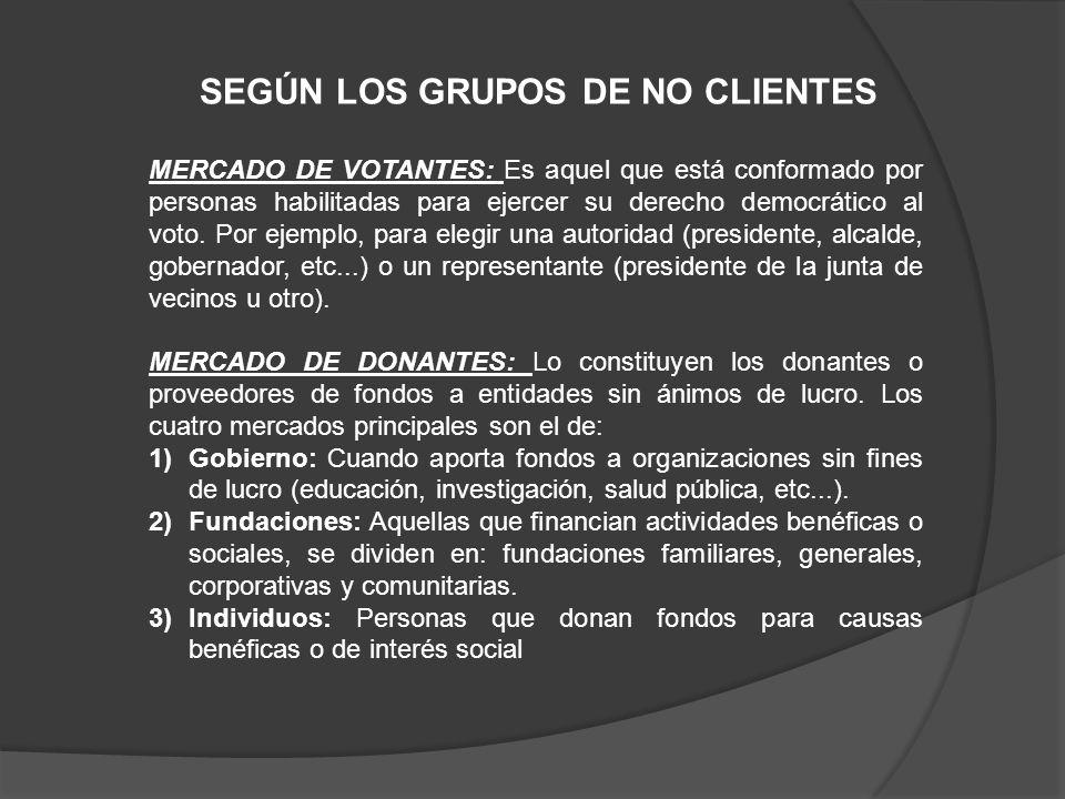SEGÚN LOS GRUPOS DE NO CLIENTES